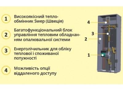 Пополнение ассортимента магазина тепловыми насосами HeatGuard типа «воздух-вода»