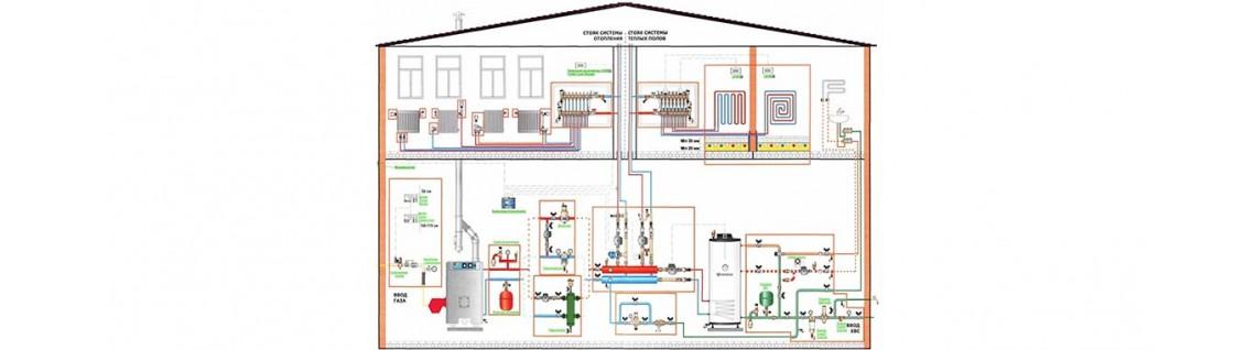 Отопление частного дома схема
